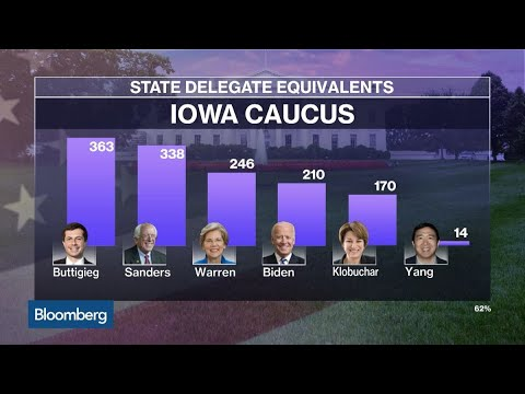 Buttigieg Leads Iowa Caucus After Delayed Results Come in