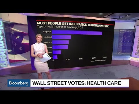 Wall Street Focuses on Health Care in Election